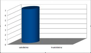 Interação entre instituições participantes